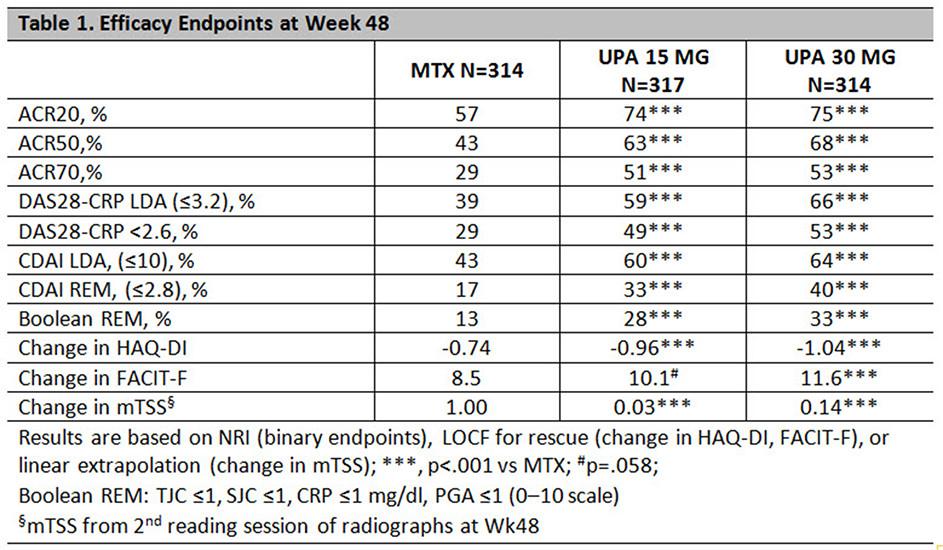 WCD/EULAR丨重磅IL-17A/23生物制剂和JAK抑制剂最新研究进展